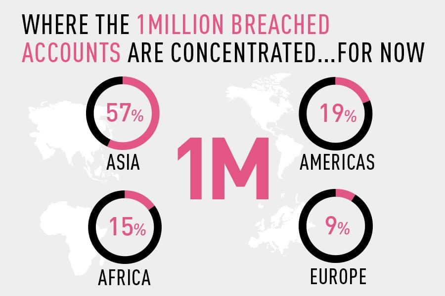 Gooligan Statistics Image courtesy Checkpoint