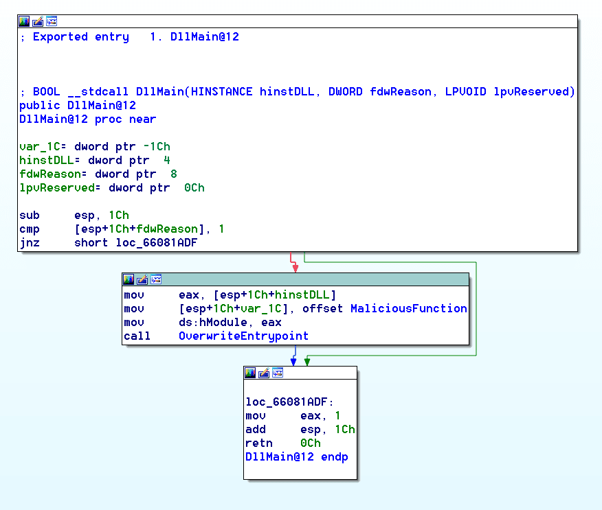 DLL Highjacking Example
